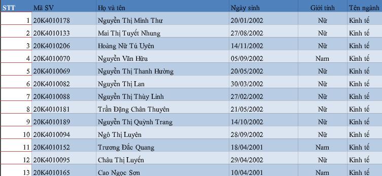 Danh sach trung tuyen nam 2020 DH Kinh Te - DH Hue