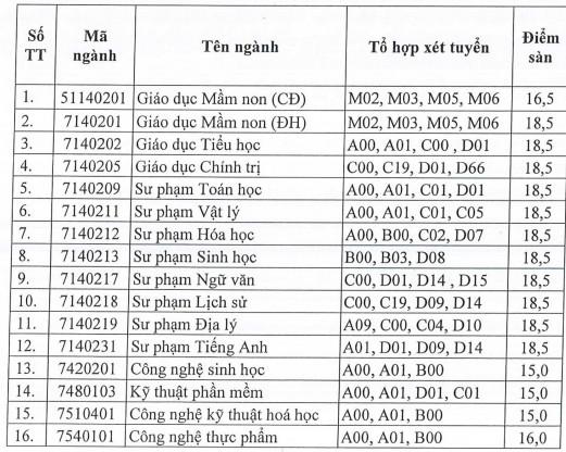 Dai hoc An Giang tuyen sinh bo sung dot 2 nam 2020