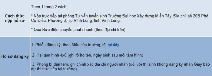 Phuong thuc tuyen sinh Dai hoc Xay dung Mien Tay 2021