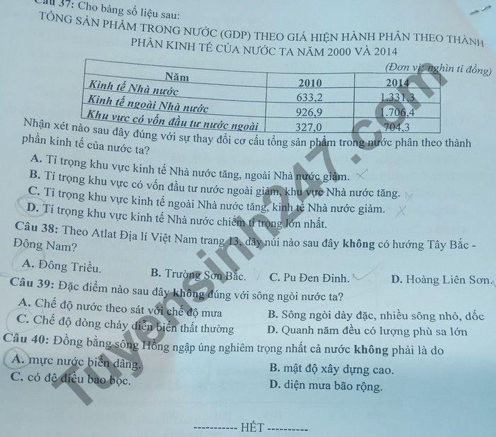 De thi KSCL lan 2 THPT Chuyen Thai Binh nam 2021 lop 12 mon Dia