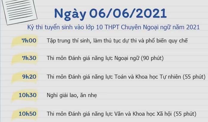 Thong tin tuyen sinh vao lop 10 THPT Chuyen Ngoai ngu 2021