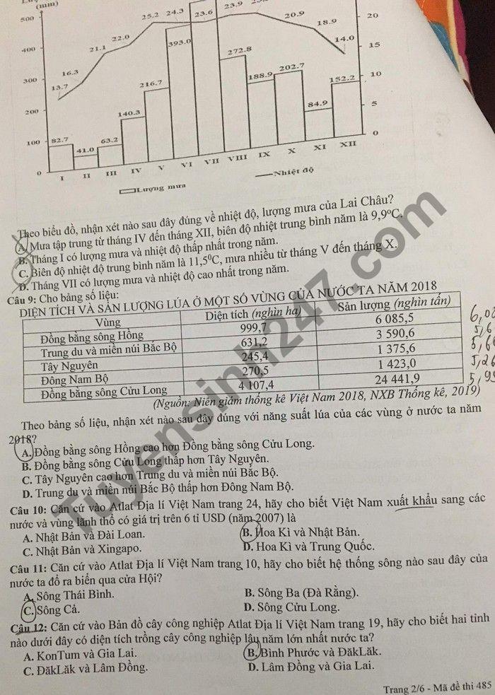 De thi thu Tot nghiep THPT 2021 mon Dia THPT Chuyen Lam Son lan 1