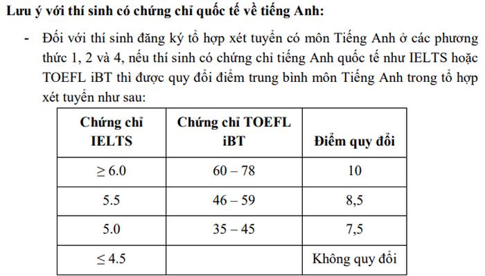 Dai hoc Quoc te - DH Quoc gia TPHCM cong bo phuong an tuyen sinh 2021