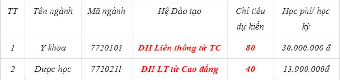 Thong tin tuyen sinh Dai hoc Buon Ma Thuot 2021