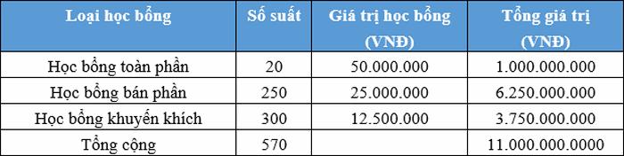 Phuong an tuyen sinh Dai hoc Cong nghiep Quang Ninh 2021