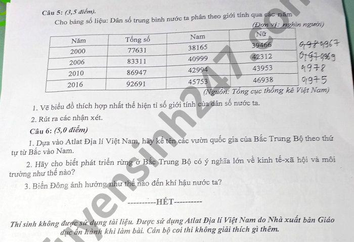 De thi chon hoc sinh gioi Dia lop 10 THPT Hai Ba Trung nam 2021