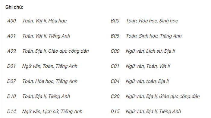 Hoc vien Nong nghiep Viet Nam cong bo phuong an tuyen sinh 2021