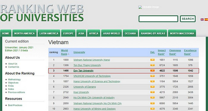 Danh sach 100 truong Dai hoc cua Viet Nam trong bang xep hang Webometrics dau nam 2021