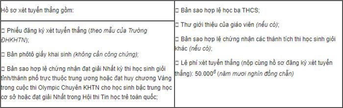 Thong tin tuyen sinh vao lop 10 THPT Chuyen Khoa hoc Tu nhien 2021