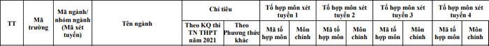 Chi tieu tuyen sinh Khoa Luat - DHQG Ha Noi 2021
