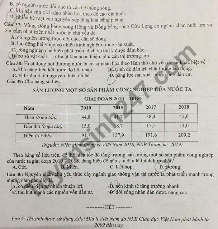 De thi KSCL thi tot nghiep THPT 2021 mon Dia THPT Chuyen Lam Son lan 2