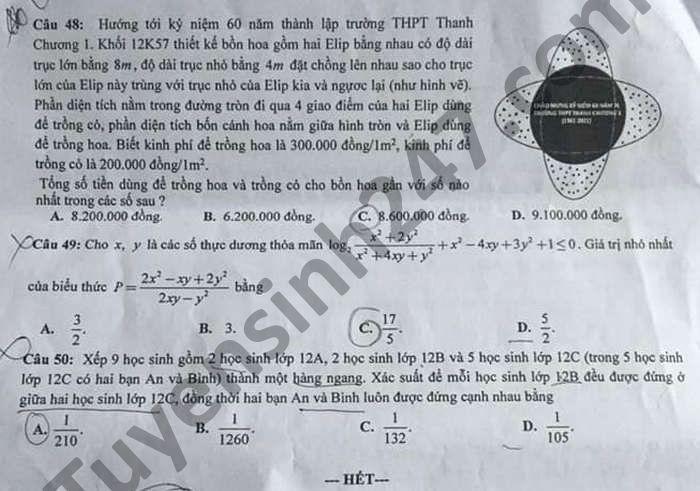 De thi thu tot nghiep THPT 2021 lan 1 THPT Thanh Chuong 1 mon Toan