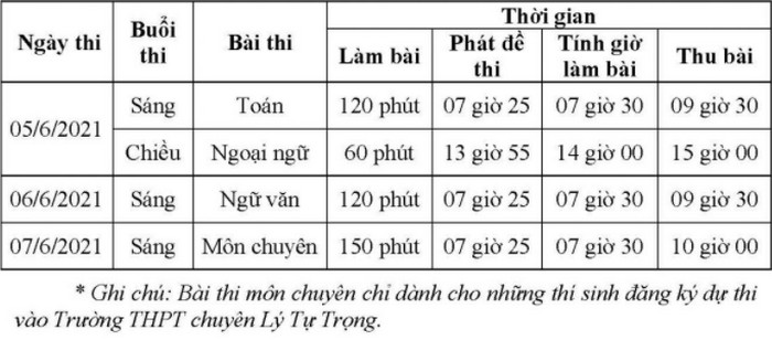 Lich thi vao lop 10 TP Can Tho nam 2021