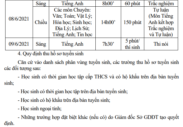 Thong tin tuyen sinh vao lop 10 tinh Dak Nong 2021