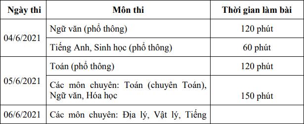 Lich thi vao lop 10 tinh Tien Giang nam 2021 - 2022