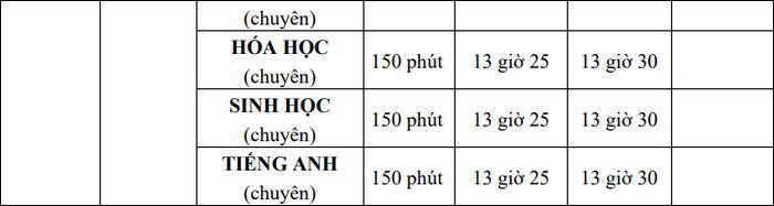 Lich thi vao lop 10 tinh Tay Ninh 2021