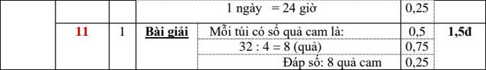 De thi hoc ki 2 lop 2 mon Toan  - TH Le Ngoc Han 2021 (Co dap an)