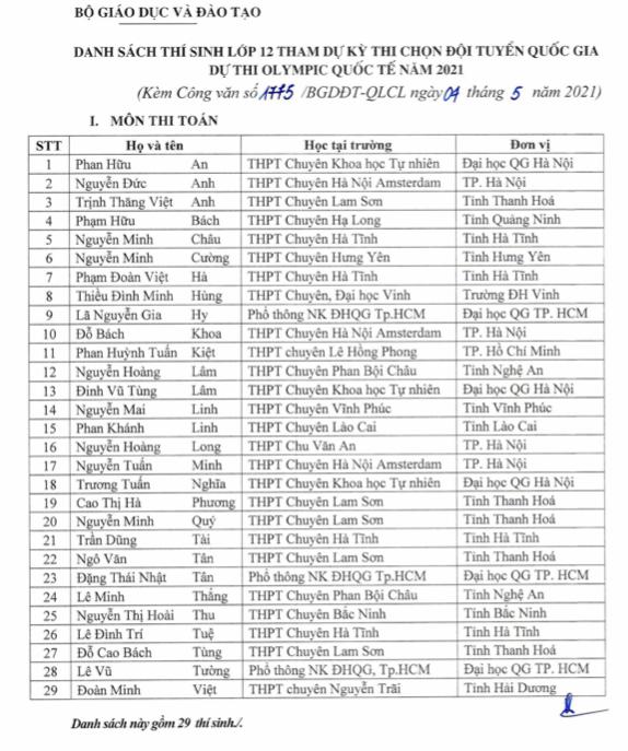 Danh sach 144 thi sinh duoc tuyen thang vao Dai hoc 2021