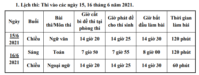 Nam Dinh cong bo lich thi vao lop 10 nam 2021