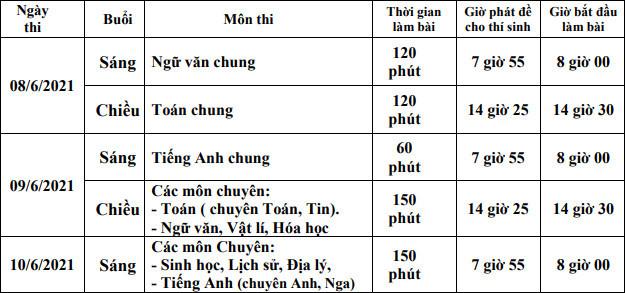 Lich thi vao lop 10 tinh Ha Nam 2021