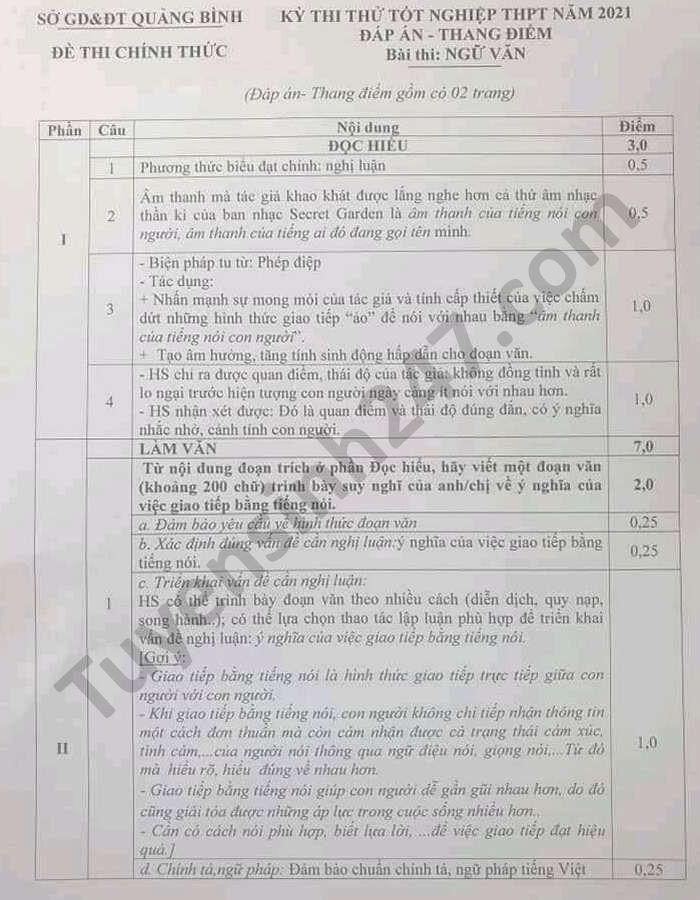 De thi thu tot nghiep THPT 2021 mon Van tinh Quang Binh - co dap an