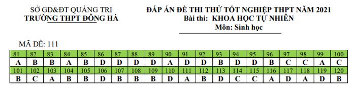 De thi thu tot nghiep THPT 2021 THPT Dong Ha mon Sinh - co dap an