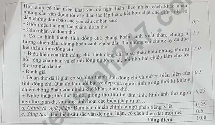 De thi thu vao lop 10 mon Van 2021 - Huyen Dong Hung (Co dap an)