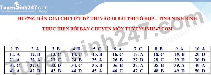 Dap an de thi vao lop 10 nam 2021 bai To hop - tinh Ninh Binh