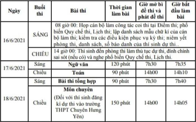 Hung Yen lui lich thi vao lop 10 den ngay 16-18/6/2021