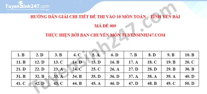 Dap an de thi vao lop 10 tinh Yen Bai nam 2021 mon Toan
