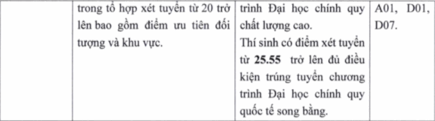 DH Ngan hang TP.HCM cong bo diem chuan hoc ba va DGNL nam 2021