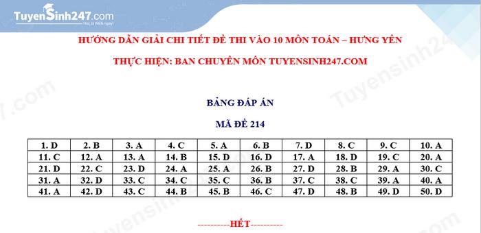 Dap an de thi vao lop 10 mon Toan - Hung Yen nam 2021