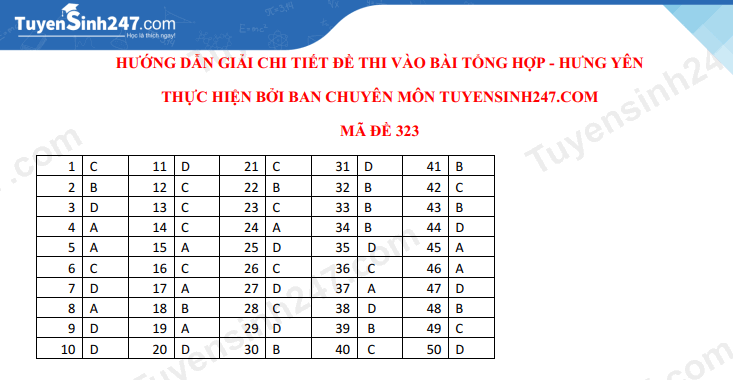 Dap an de thi Tong hop vao lop 10 Hung Yen 2021