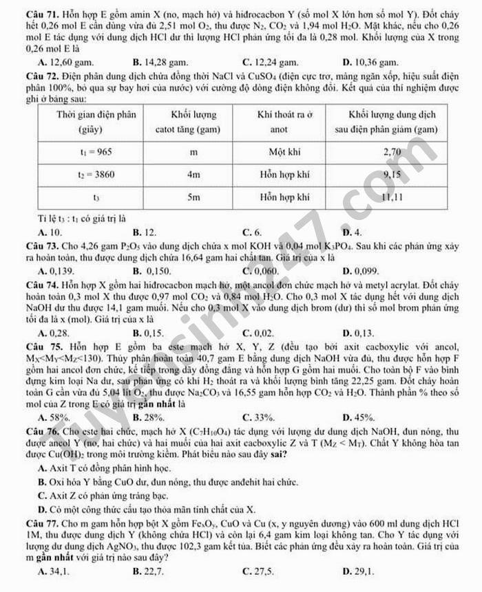 De thi thu tot nghiep THPT 2021 mon Hoa tinh Bac Ninh-co dap an