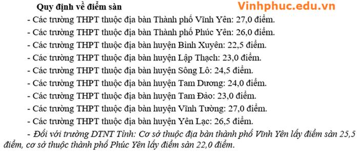 Vinh Phuc cong bo diem san tuyen sinh vao 10 nam 2021