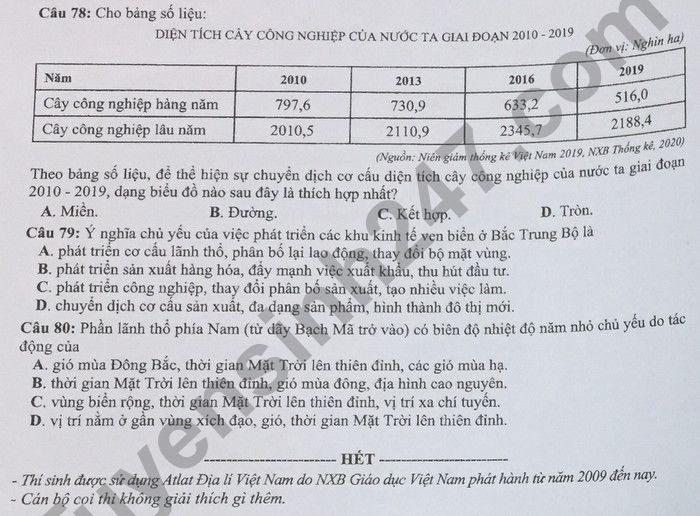 Dap an de thi tot nghiep THPT mon Dia - Ma de 304 nam 2021