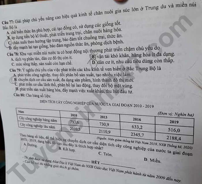 Dap an de thi mon Dia - Ma de 306 tot nghiep THPT 2021
