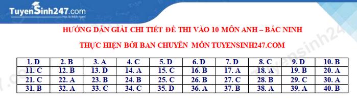 Dap an de thi vao lop 10 tinh Bac Ninh - mon Anh nam 2021