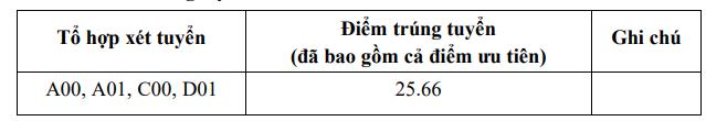 Diem chuan hoc ba Dai hoc Kiem Sat Ha Noi nam 2021