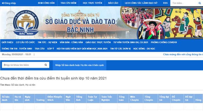 Tra cuu diem thi vao lop 10 Bac Ninh nam 2021