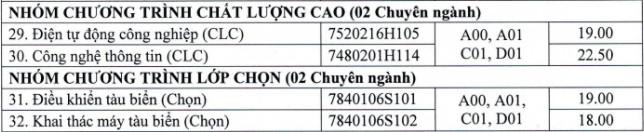 Diem chuan hoc ba Dai hoc Hang hai Viet Nam nam 2021