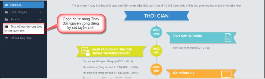 Huong dan dieu chinh nguyen vong truc tuyen 2021 - Chi tiet