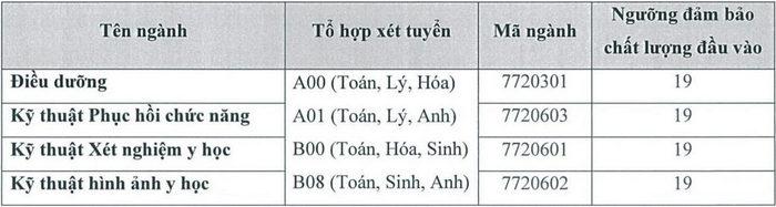 Diem san Dai hoc Y khoa Tokyo Viet Nam nam 2021