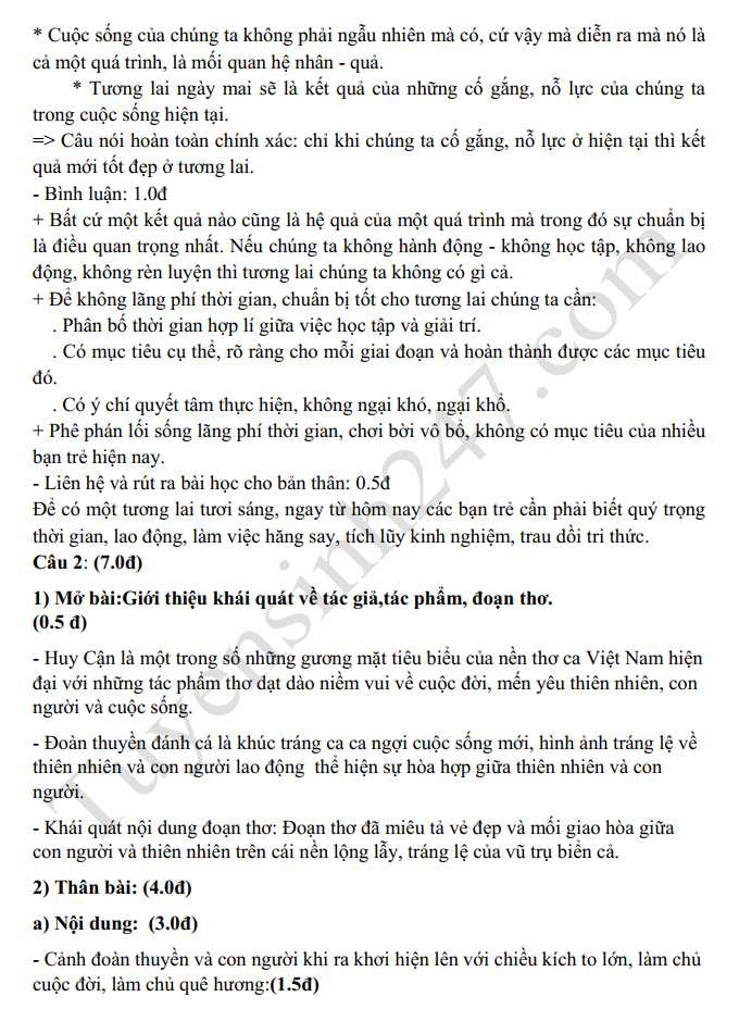 De KSCL dau nam lop 10 mon Van 2021 - THPT Ly Thuong Kiet
