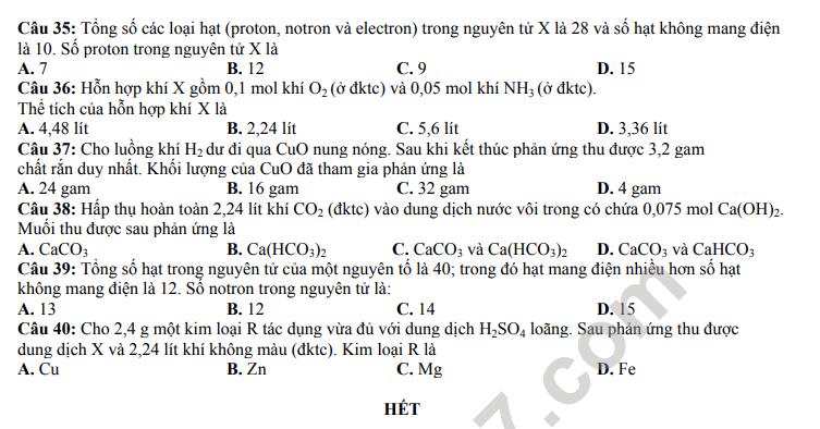 De khao sat dau nam mon Hoa lop 10 - THPT Ly Thuong Kiet 2021