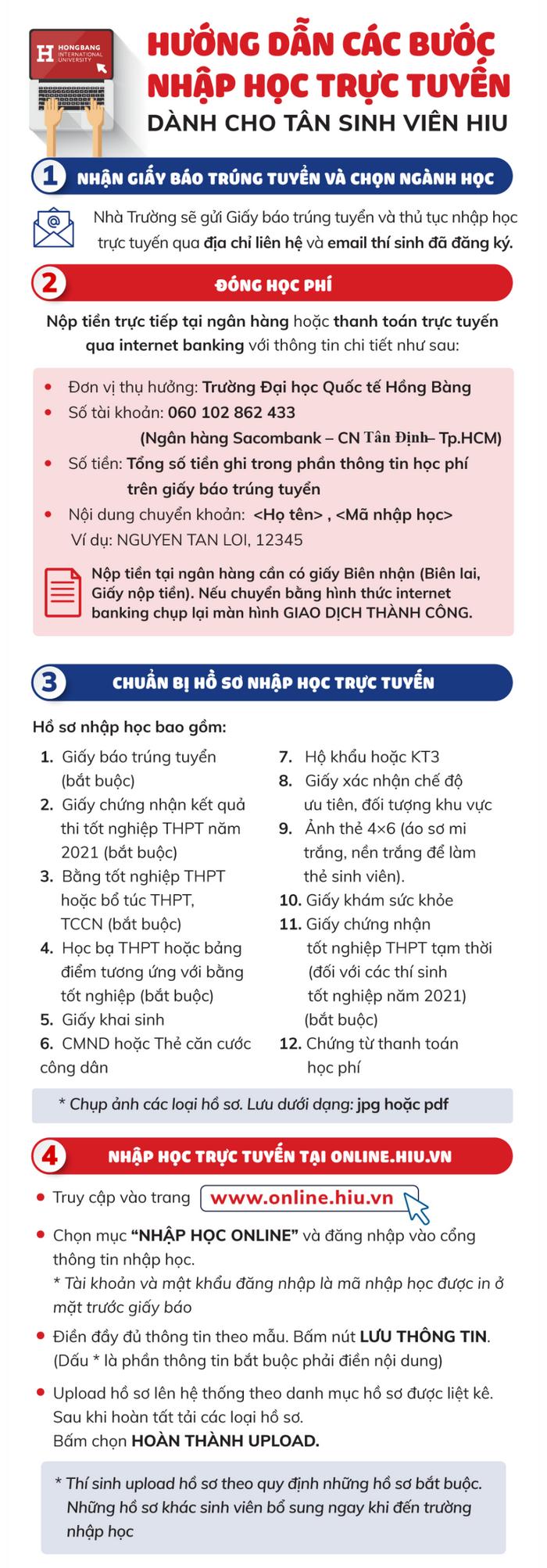 Ho so nhap hoc Dai hoc Quoc Te Hong Bang nam 2021