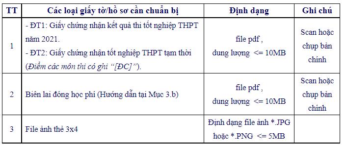 Thu tuc nhap hoc Dai hoc Mo TP.HCM nam 2021