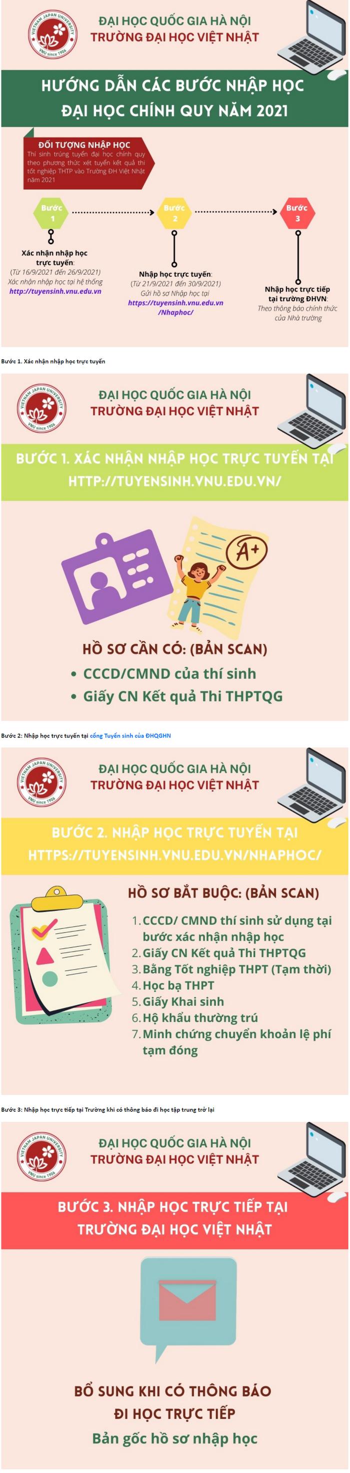 Thu tuc nhap hoc Dai hoc Viet Nhat nam 2021