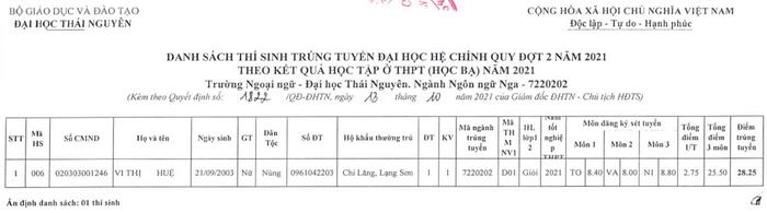 Danh sach trung tuyen Truong Ngoai ngu - DH Thai Nguyen 2021 dot 2