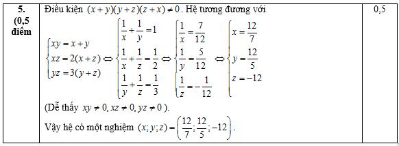 De thi hoc ki 1 lop 10 mon Toan nam 2014 Truong THPT Chu Van An
